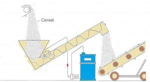 Aplicacion de Dry Grain en cereales